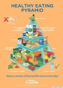 Nuova_Piramide_Alimentare