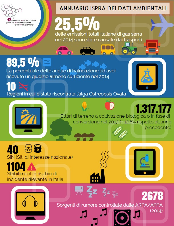 infograficaannuariotest2