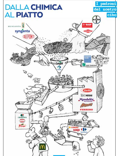 """22 infografiche """"dalla chimica al piatto"""""""