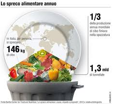 Nuova legge in Francia vieta lo spreco alimentare