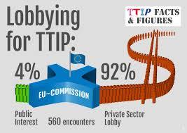 Gli effetti del TTIP su Agricoltura e alimentazione